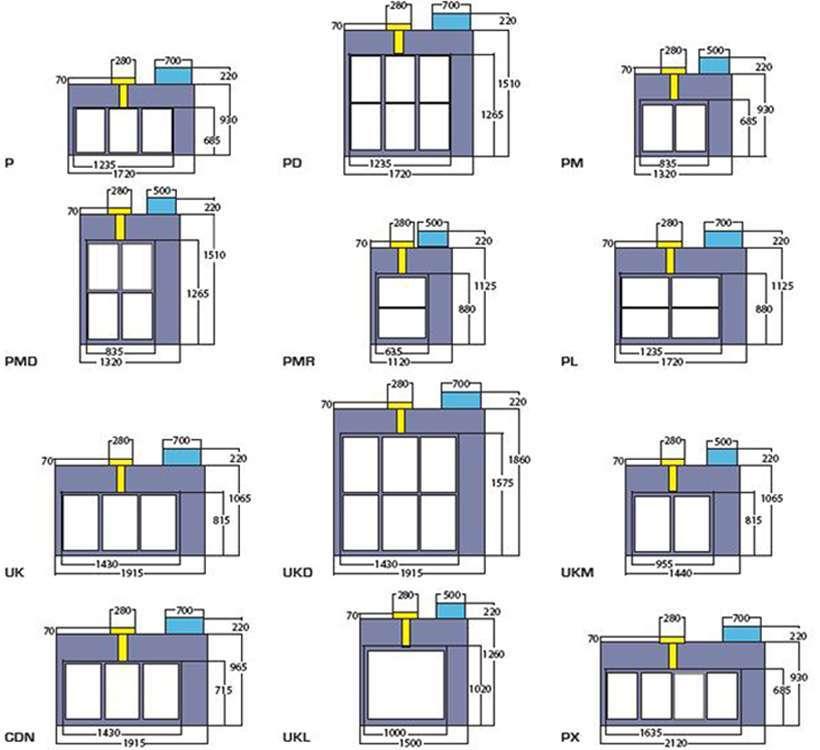 componente forno modulare panificio